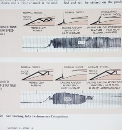 file lockheed l 2000 7 advertising brochure excerpt sonic boom 2 jpg [ 2816 x 2112 Pixel ]