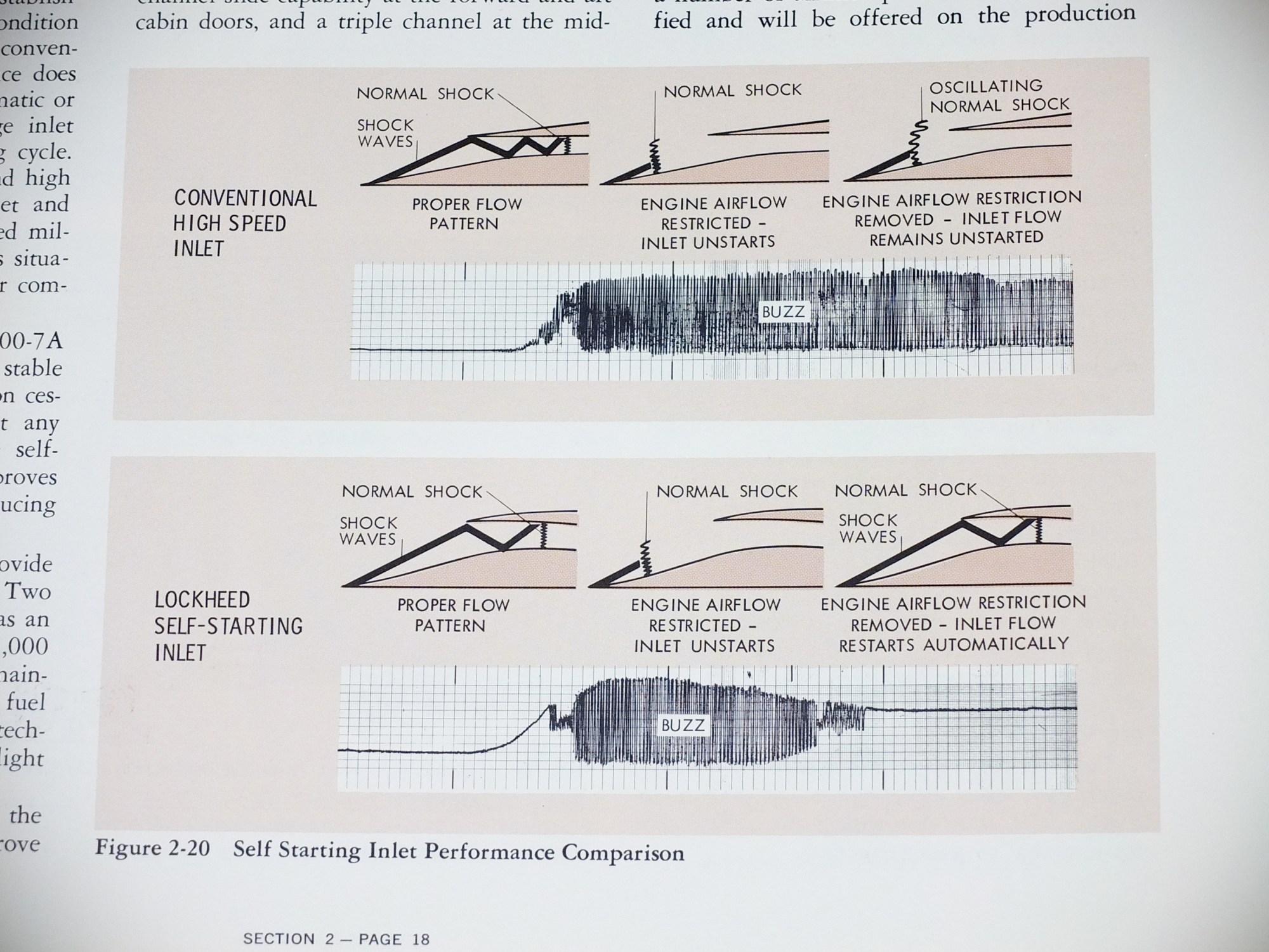 hight resolution of file lockheed l 2000 7 advertising brochure excerpt sonic boom 2 jpg