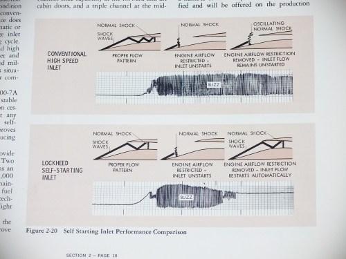 small resolution of file lockheed l 2000 7 advertising brochure excerpt sonic boom 2 jpg