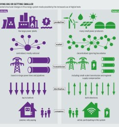 smart grid [ 2067 x 2000 Pixel ]