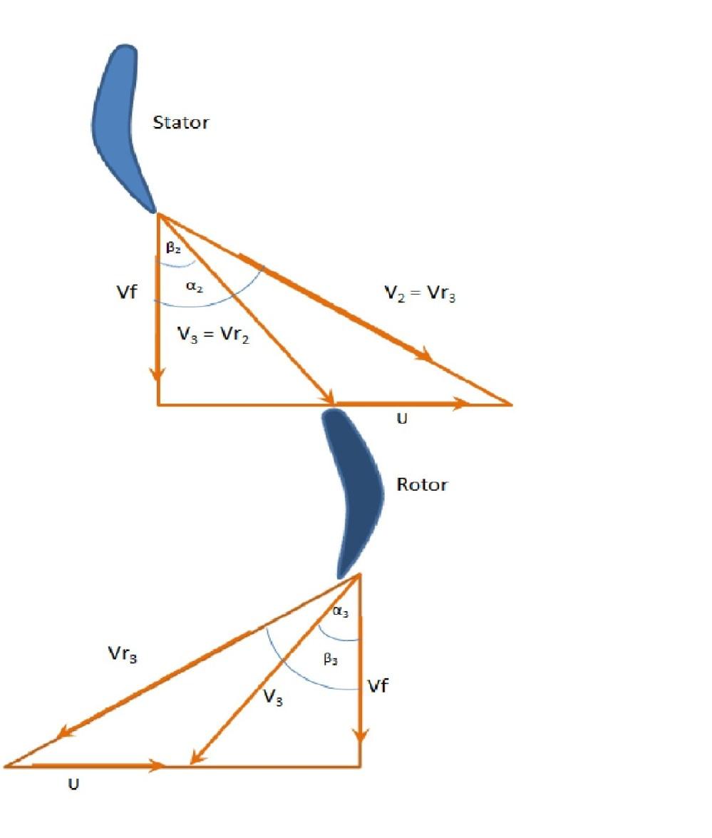 medium resolution of degree of reaction