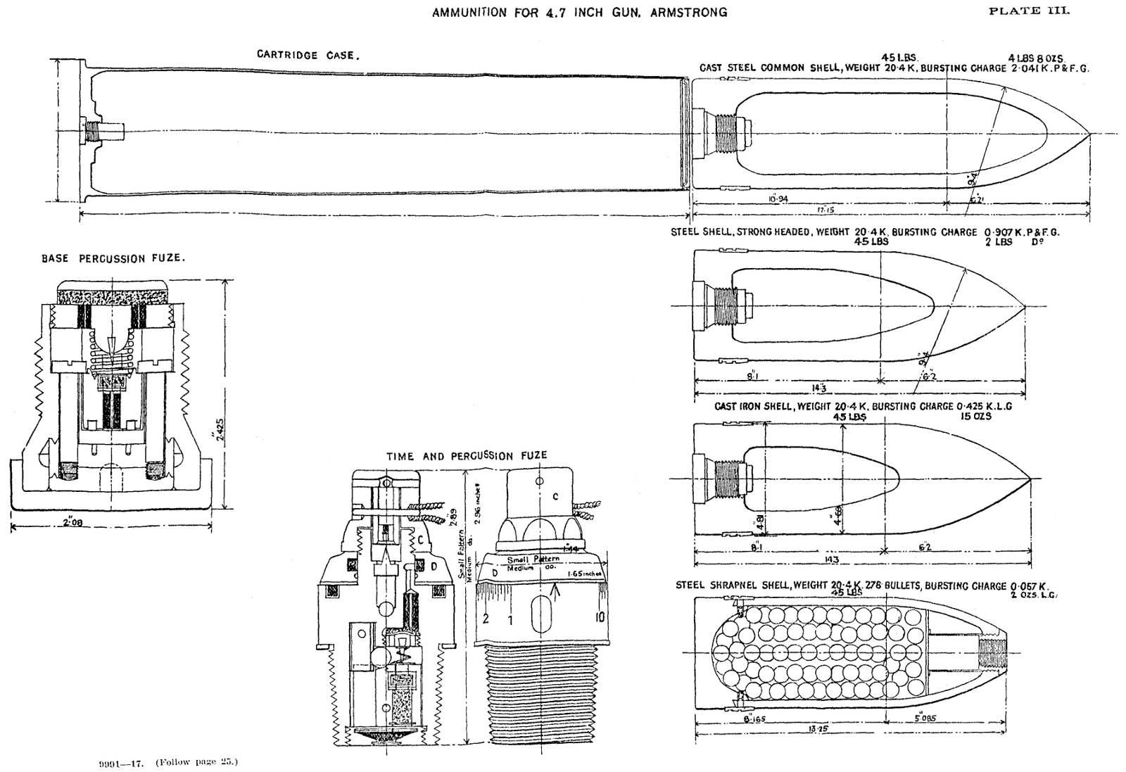 File Qf 4 7 Inch Gun Ammunition Diagrams Us Service
