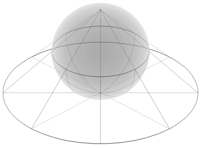 https://i0.wp.com/upload.wikimedia.org/wikipedia/commons/8/85/Stereographic_projection_in_3D.png