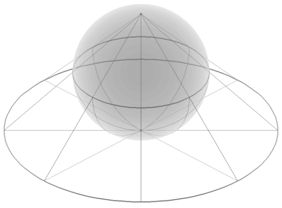 https://i0.wp.com/upload.wikimedia.org/wikipedia/commons/8/85/Stereographic_projection_in_3D.png?w=578