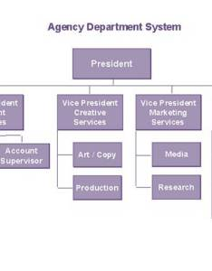 also organizational chart wikipedia rh enpedia