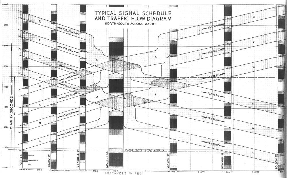 medium resolution of stop light traffic diagram
