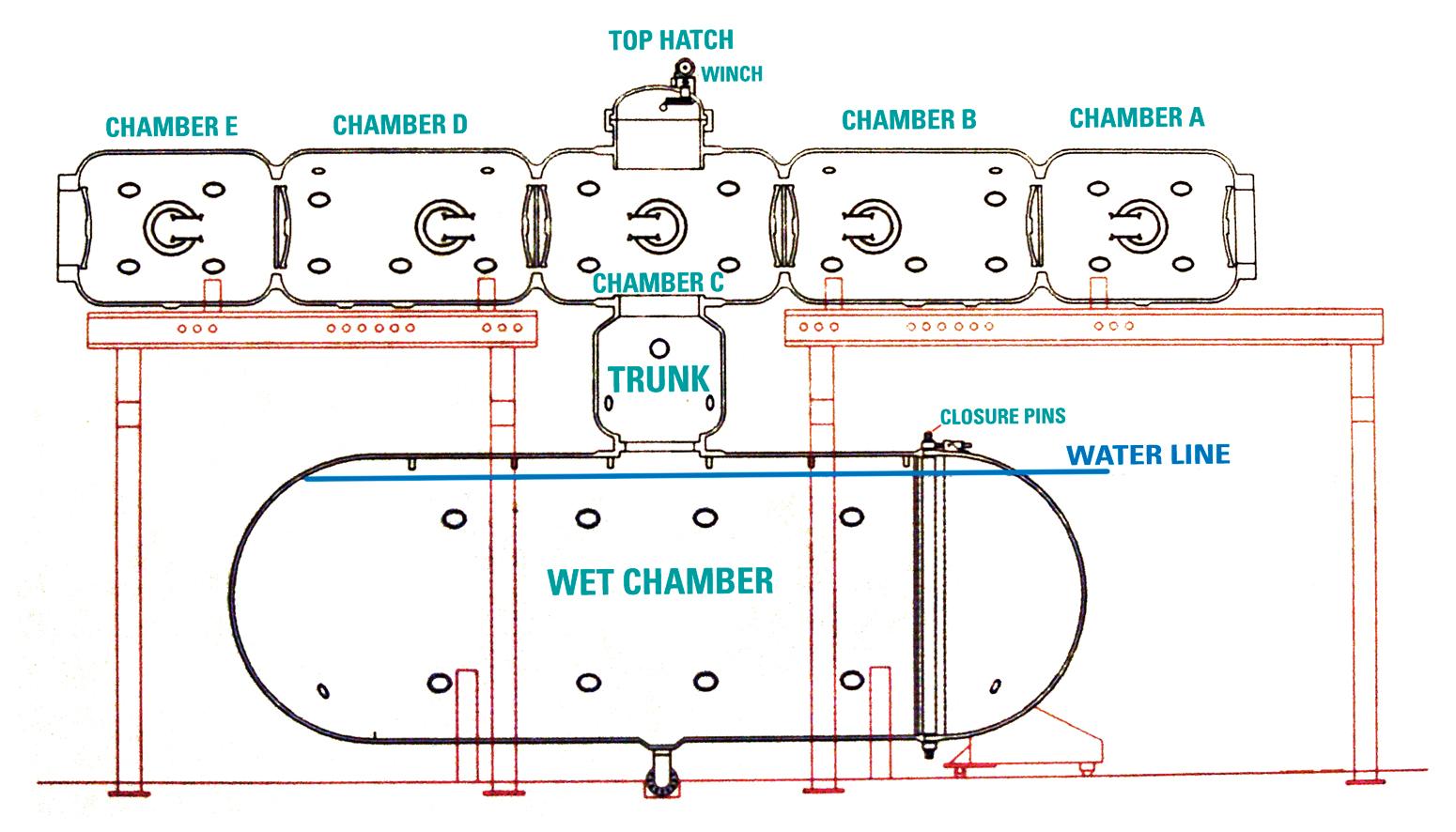 scuba gear diagram kenmore washer wiring file wet chamber jpg wikimedia commons