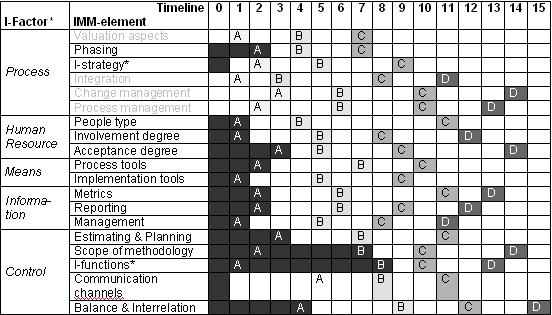 competency skills matrix template