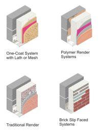 External wall insulation - Wikipedia