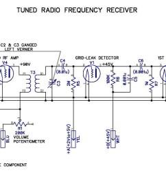 file trf schematic jpg wikimedia commons mk484 schematics trf radio schematic [ 2201 x 778 Pixel ]