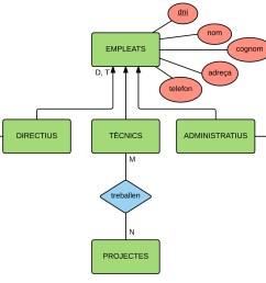 file hierachy example in er diagram jpg [ 1736 x 1256 Pixel ]
