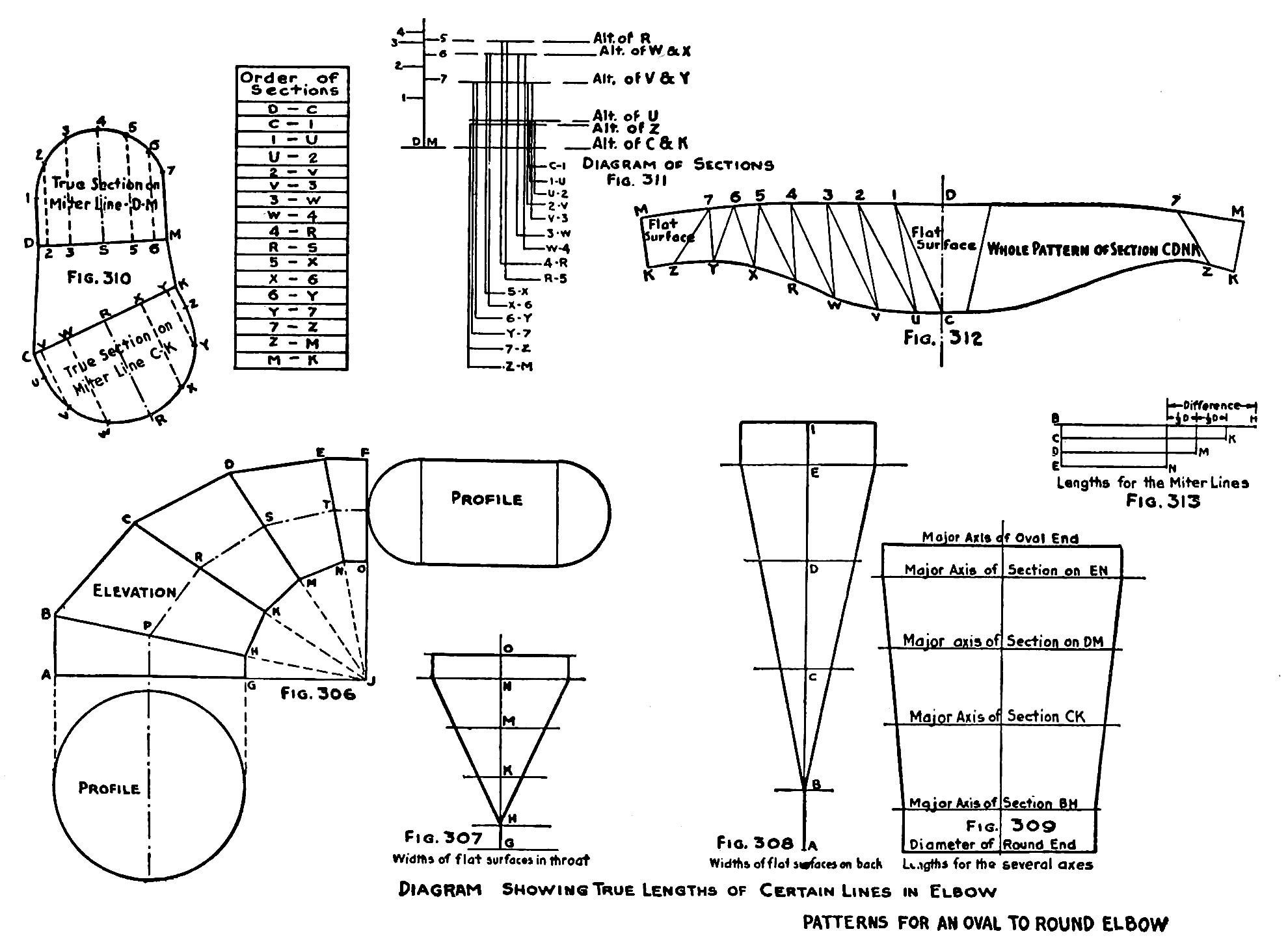 sheet metal cone template - sheet metal cone calculator
