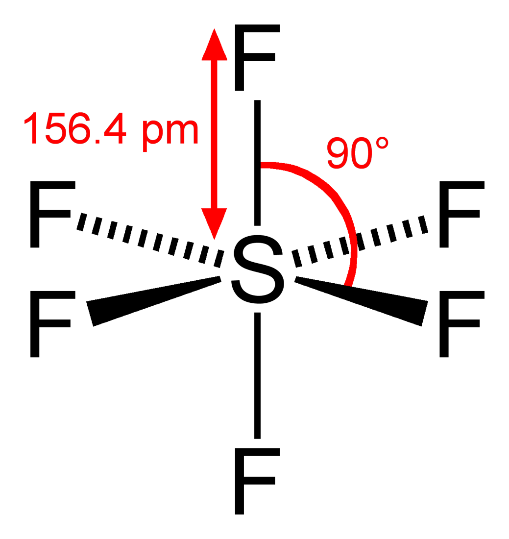 Possible Uses Of A Heavier Than Air Gas Sulfur Hexafluoride