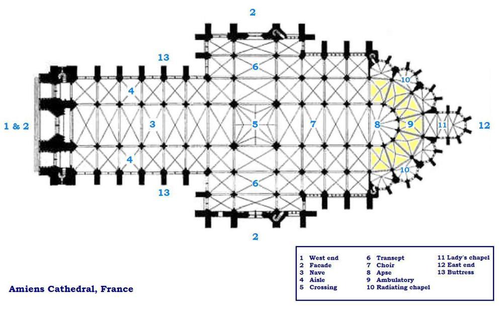 medium resolution of cathedral floorplan