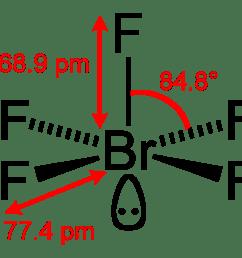 bromine phase diagram [ 1100 x 963 Pixel ]