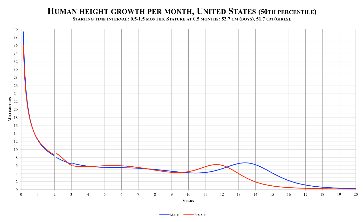 Average Book Height Cm