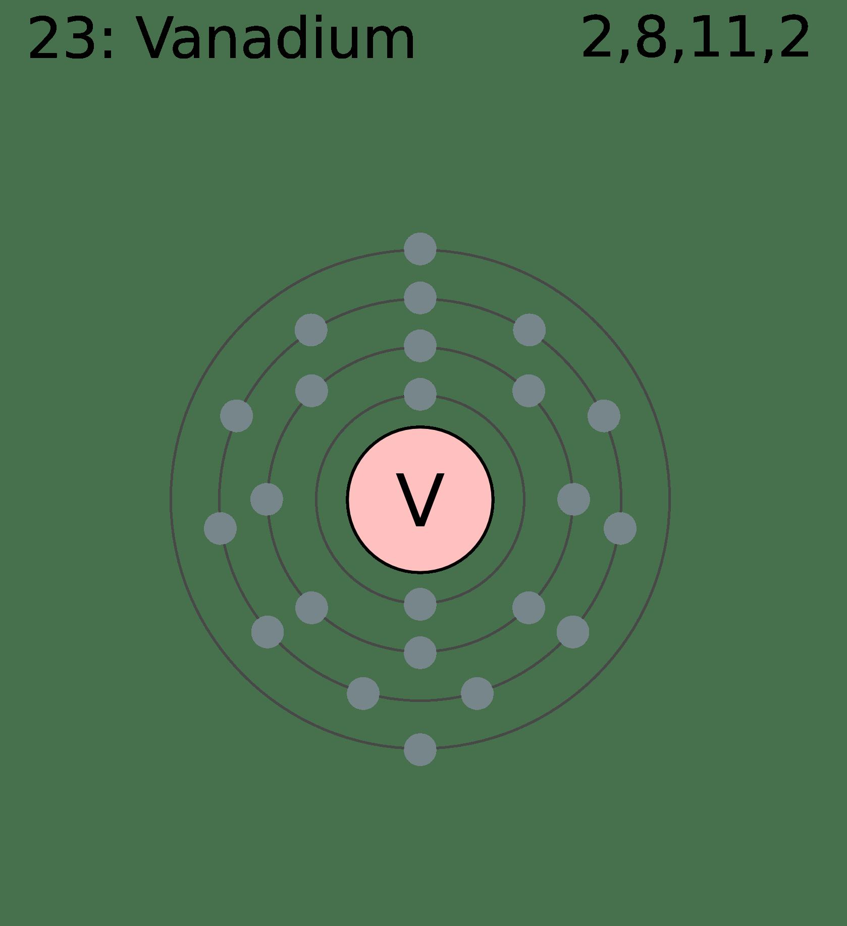 File Electron Shell 023 Vanadium