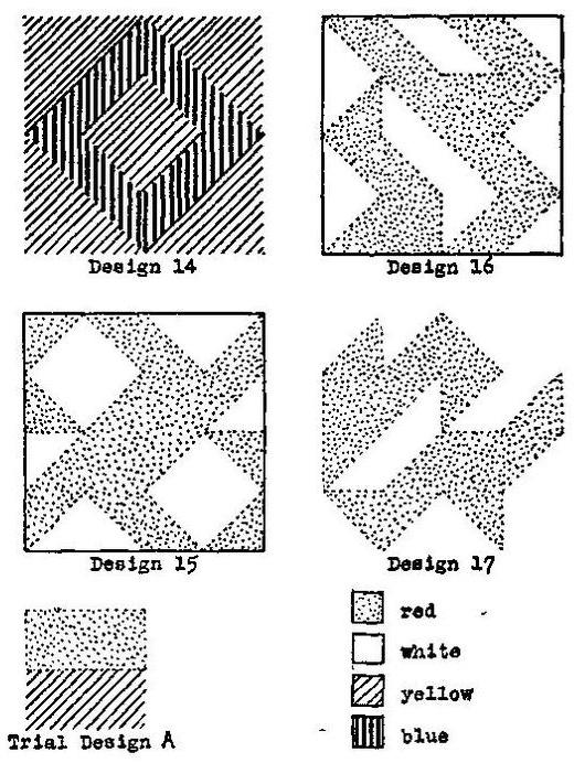 KOHS BLOCK DESIGN TEST PDF