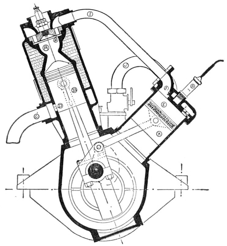 Fitxer:Two-stroke vee-twin engine with pumping cylinders