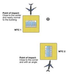 file world trade center 9 11 attacks illustration with bird s eye impact locations jpg [ 948 x 993 Pixel ]