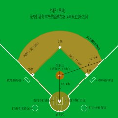 T Ball Field Diagram Printable Appositive Phrases Slow Pitch Softball Dimensions