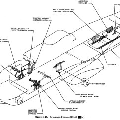 Basic Gun Diagram 7 Way Rv Flat Blade Wiring U S Helicopter Armament Subsystems Military Wiki