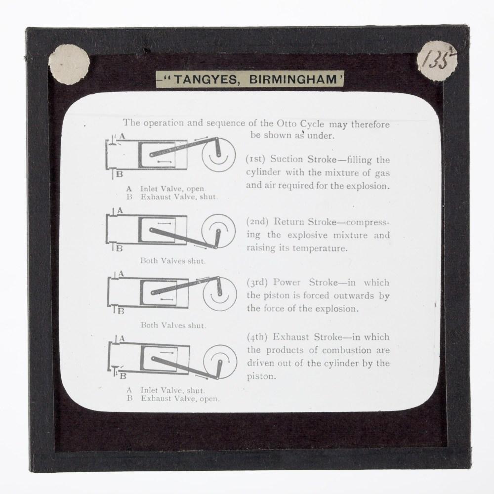 medium resolution of file lantern slide tangyes ltd otto four stroke cycle diagram circa