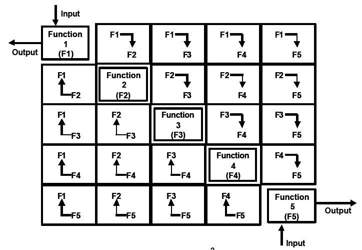 O2 Molecular Orbital Diagram For Ev