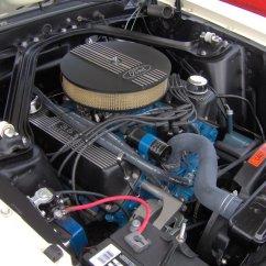 1969 Ford Mustang Wiring Diagram Grid Tie Inverter Block 335 Engine Wikipedia