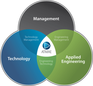 Association of Technology, Management, and Applied Engineering  Wikipedia