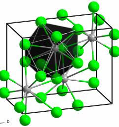 dot diagram of cl [ 1280 x 1066 Pixel ]