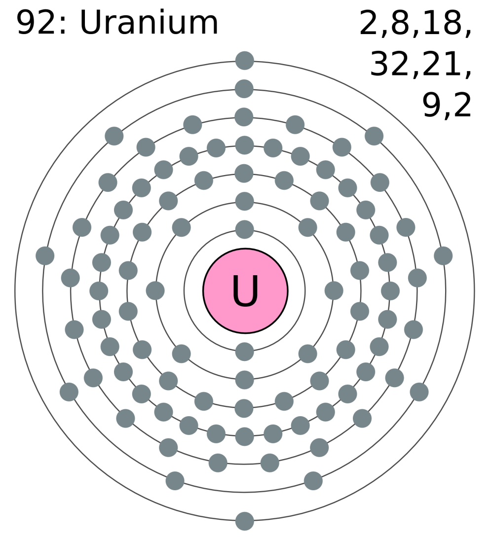medium resolution of file electron shell 092 uranium png