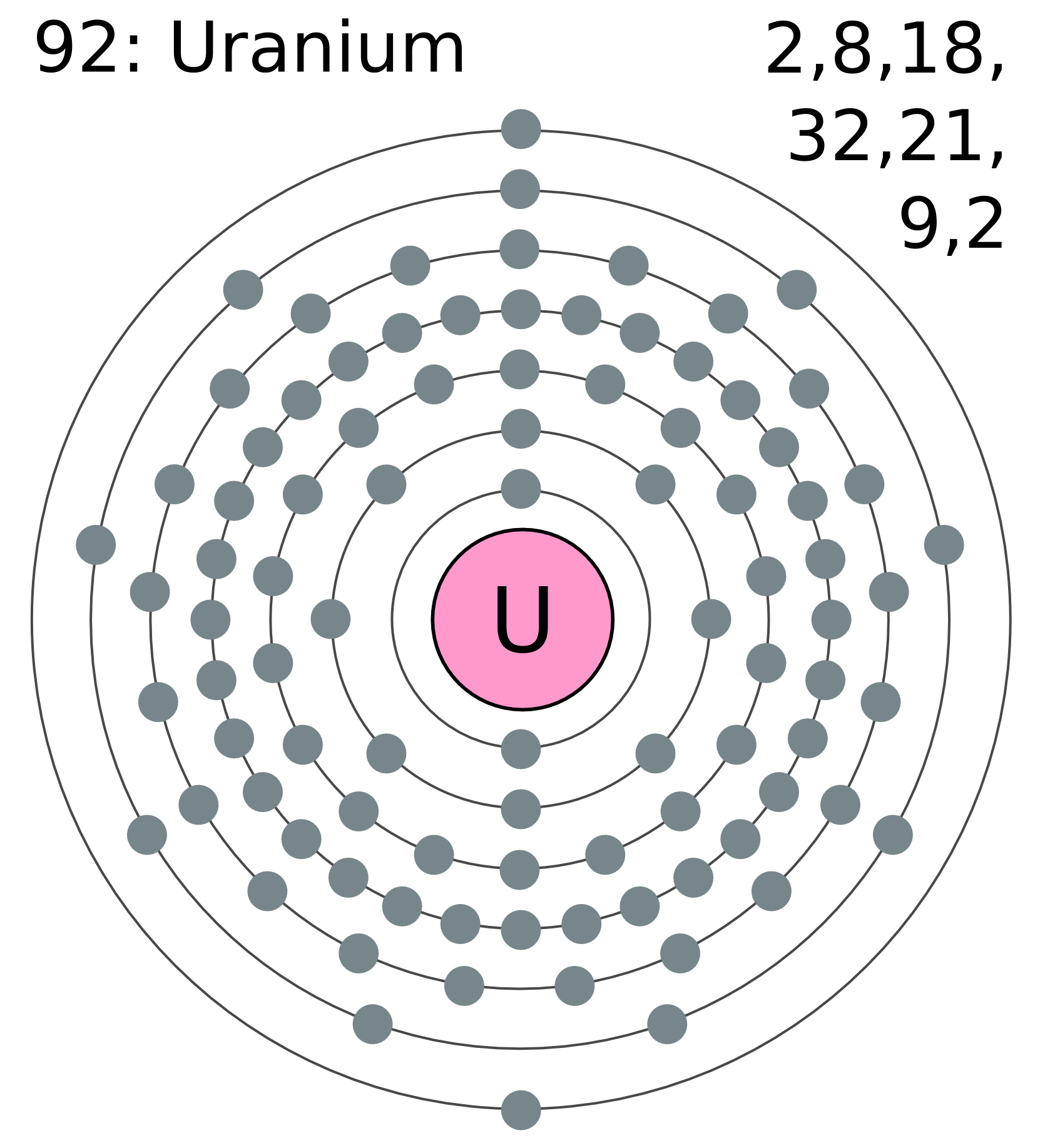 hight resolution of file electron shell 092 uranium png