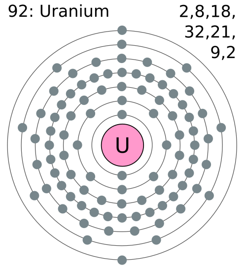 small resolution of file electron shell 092 uranium png