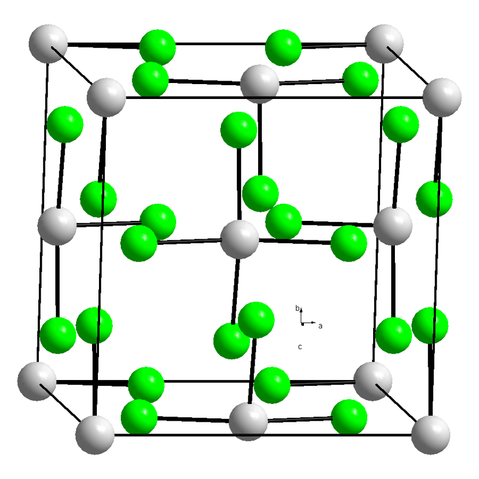 hight resolution of uranium dot diagram