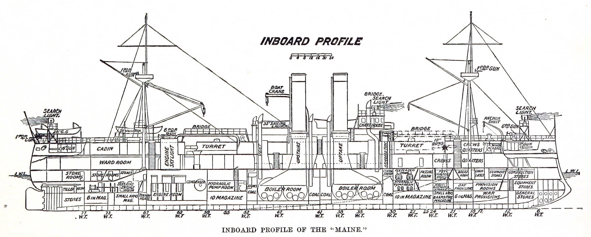 File Main Inboard Profile