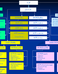 File organization structure of pune city policeg also wikipedia rh en mpedia