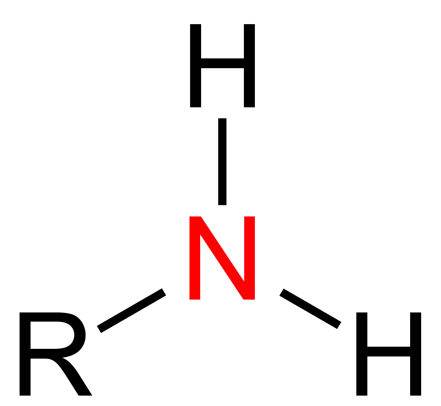 IB Chemistry: Topic 20.1: Introduction