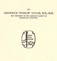 taylor scientific method diagram [ 936 x 1719 Pixel ]