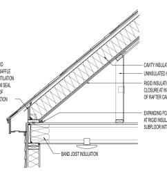 wall schematic [ 1087 x 823 Pixel ]