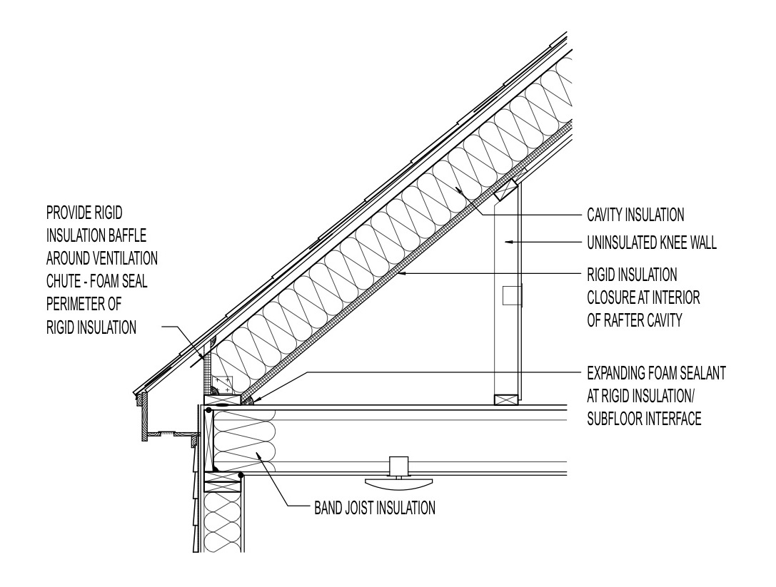 hight resolution of wall schematic