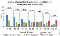 State income tax - Wikipedia