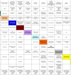 file system engineering functional n2 diagram jpg [ 2120 x 1379 Pixel ]