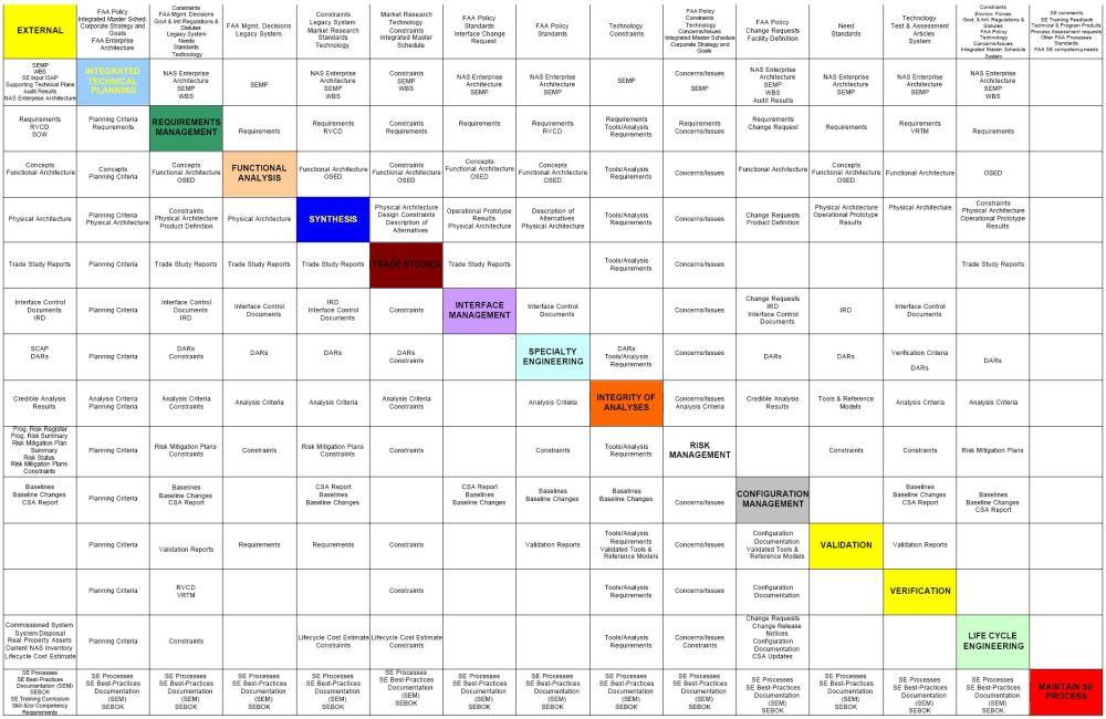 medium resolution of file system engineering functional n2 diagram jpg