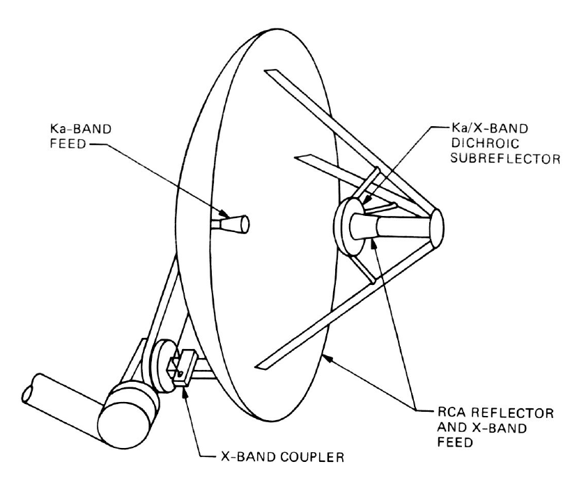Structure Scan Wiring Diagram