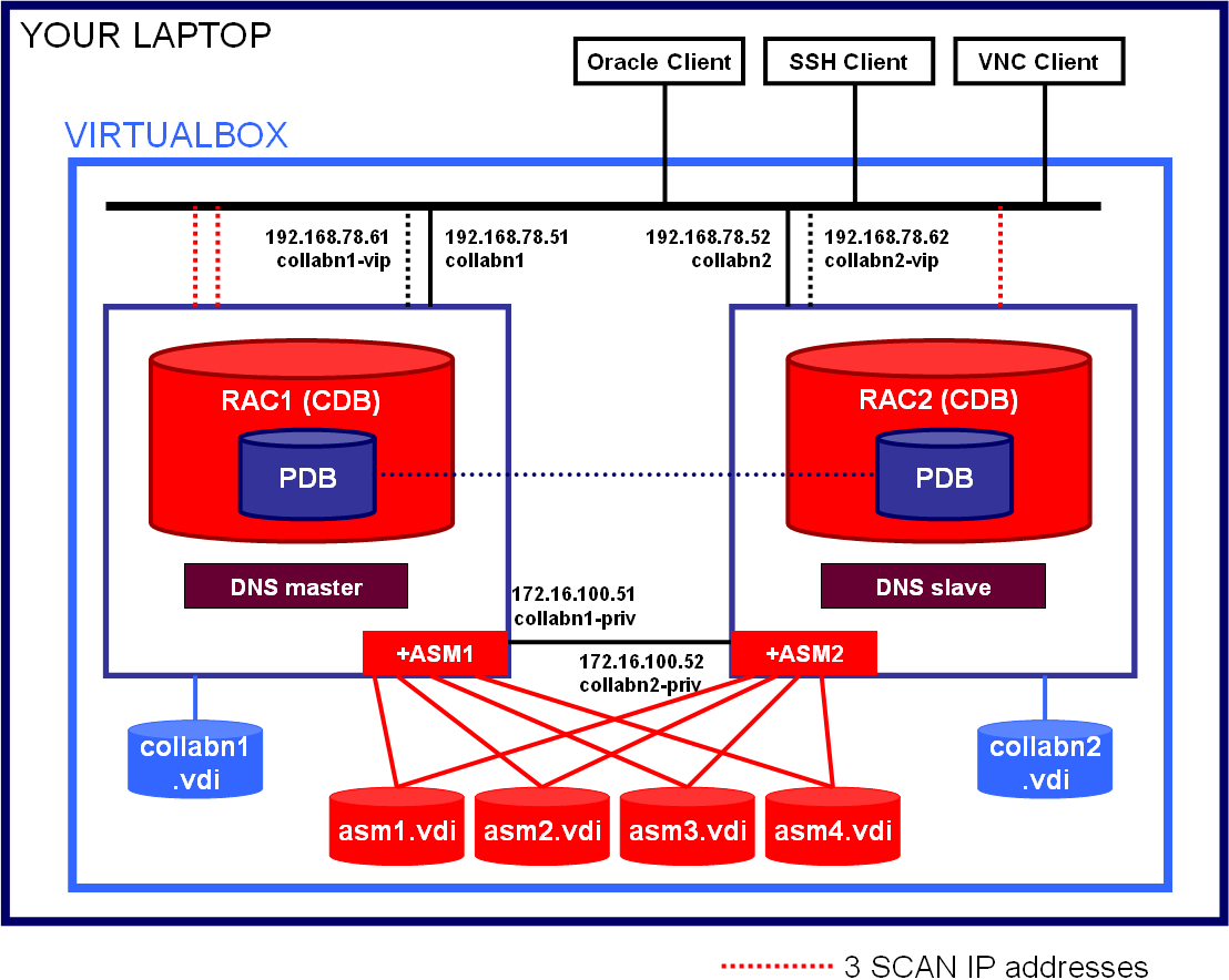 oracle rac architecture diagram 2009 pontiac g8 gt radio wiring file ra 12c png wikimedia commons