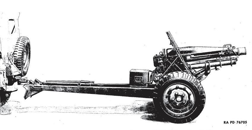 File:TM-9-1320-75mm-howitzer-M1A1-carriage-M3A3-5.jpg