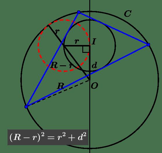 Euler-tétel (geometria)