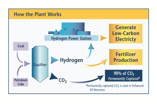 small resolution of hydrogen power plant diagram