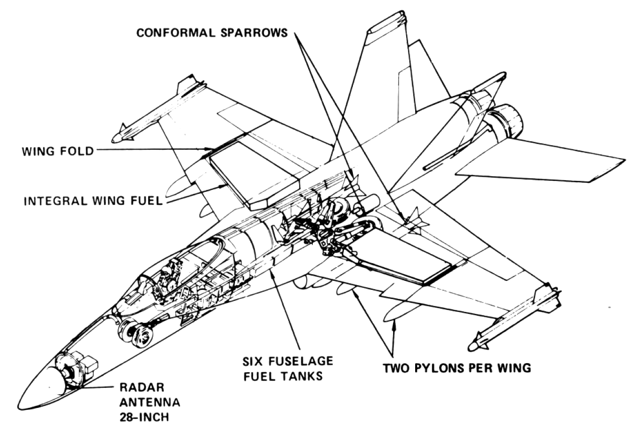 File Mcdonnell Douglas Fa 18a Hornet Drawing